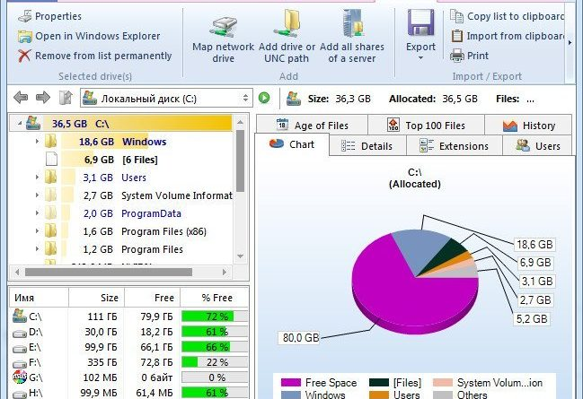 TreeSize Professional latest version